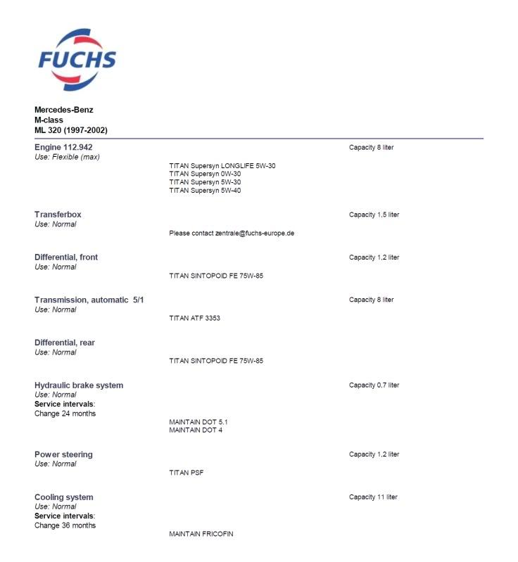 Processo de troca do óleo do câmbio de W202 - Página 2 Fuchs