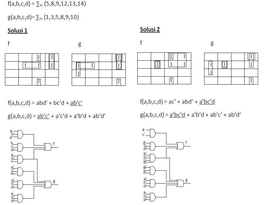 Final & Minimum SOP using Gate AND and One OR TugasDigitalSystem-Solusi12