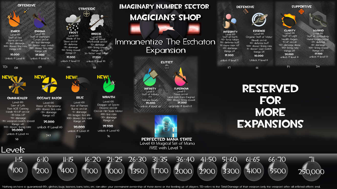 The Imaginary Number Sector Shop Thread IV: Immanentize the Eschaton TheMagicExpansion