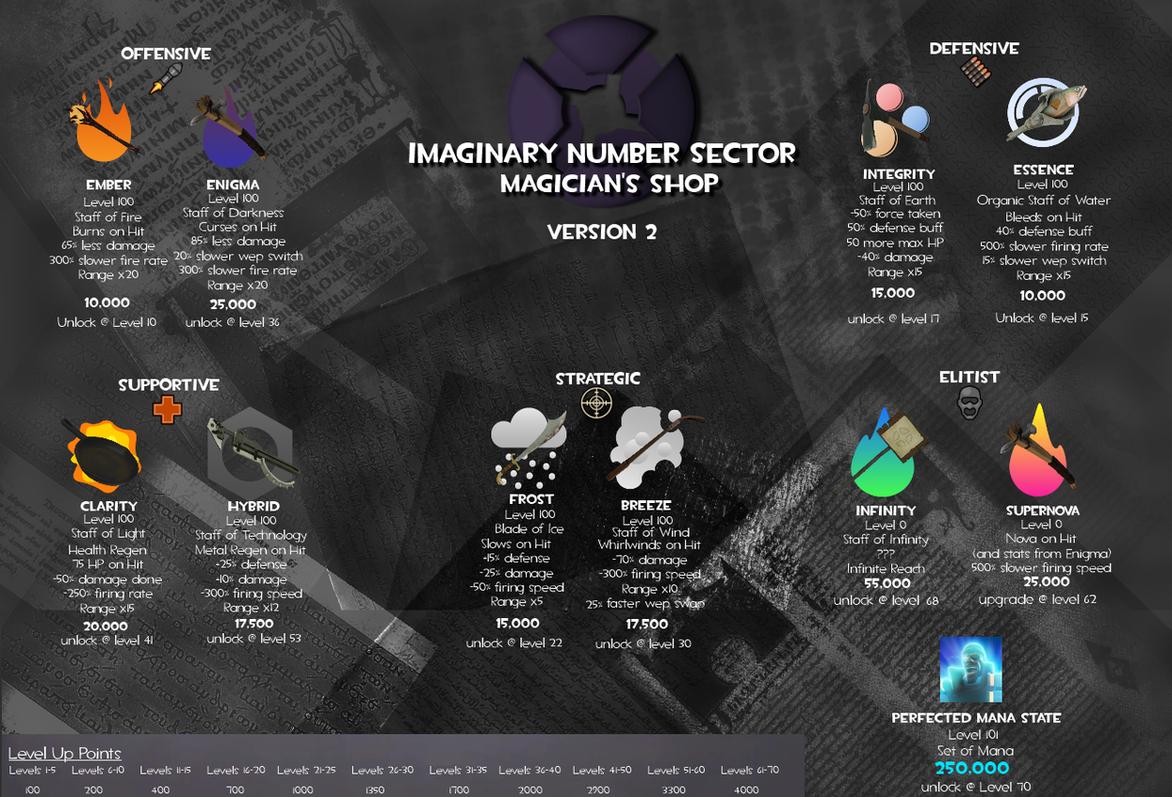 The Imaginary Number Sector Shop Thread III: Magician REDUX Magic2