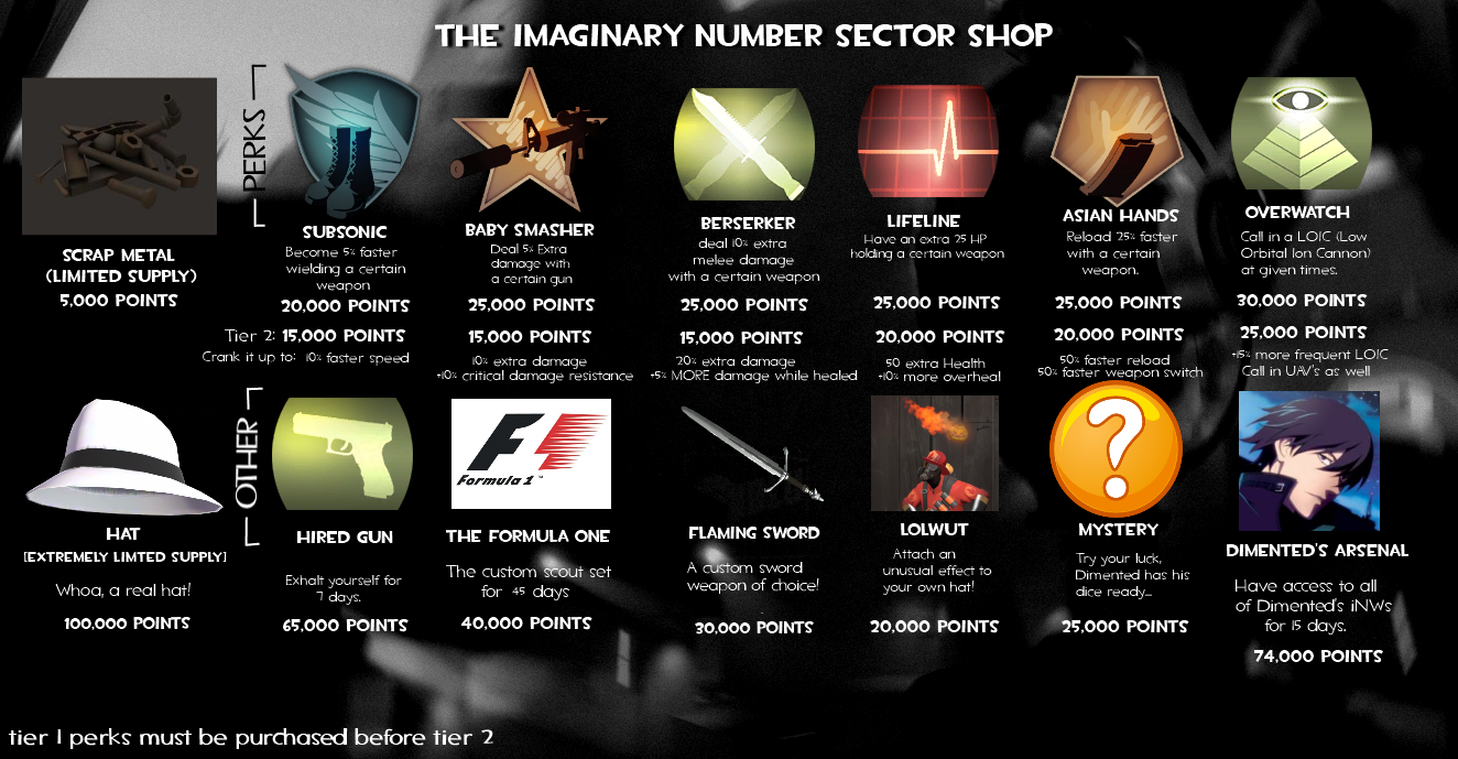 The Imaginary Number Sector Shop (Thread I: Beta) Shoppnew