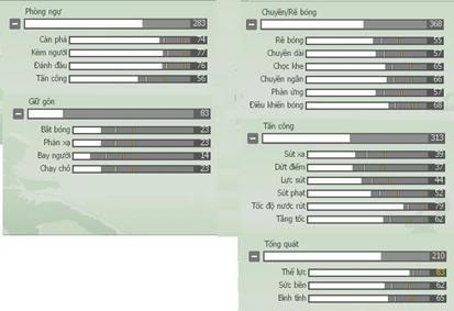 Những tính năng cơ bản của Fifa Online 2 Image014