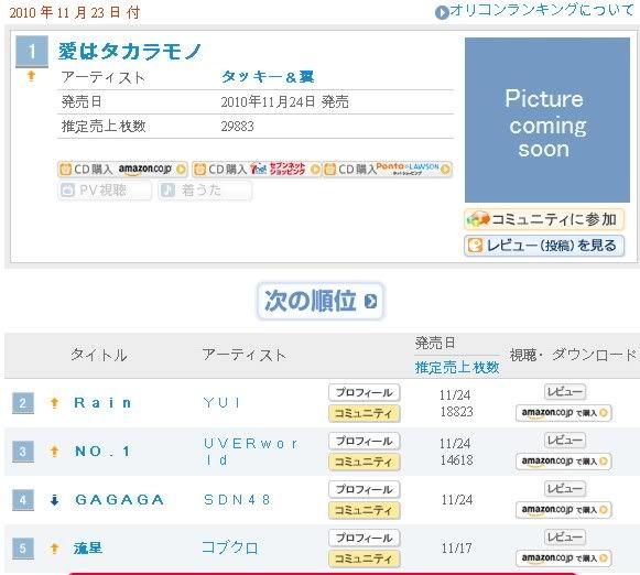 Oricon Chart Oricon