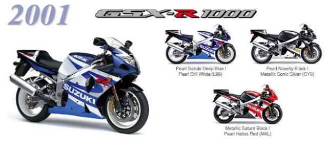 HISTÓRIA - SUZUKI GSX-R1000 Suzuki_2001_Todos