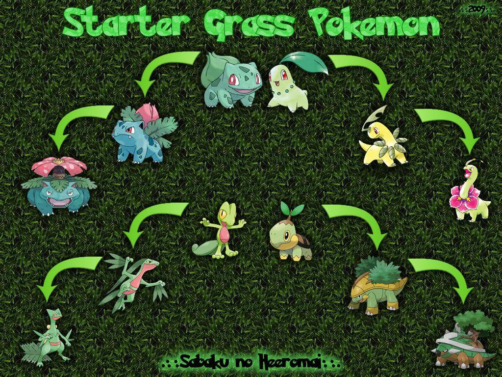 pokemon sprites and images 100959ee0abb4eeea3c10e5eb0cafa93