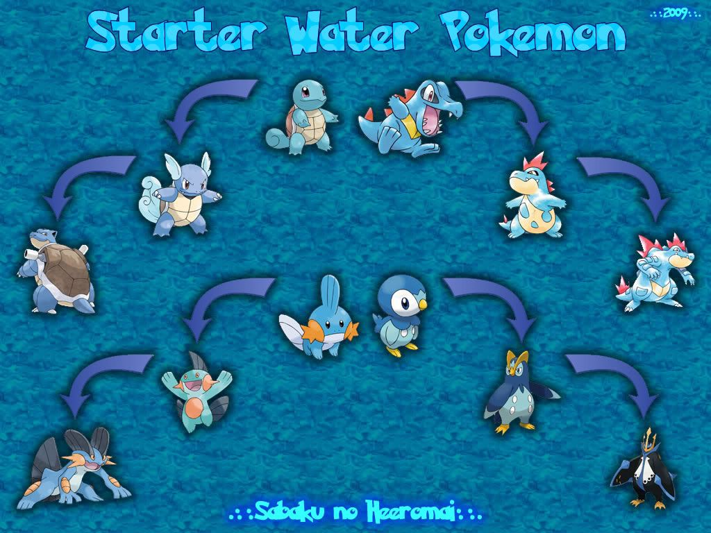 pokemon sprites and images 10fe0d78144589164a59ee402148b52e