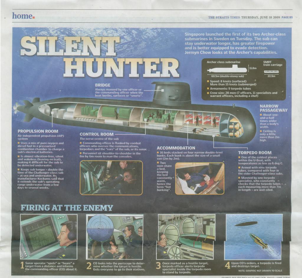 Nouveau sous-marins (EX Vaastergotland) RSS-Archer-ST18jun2009-1a