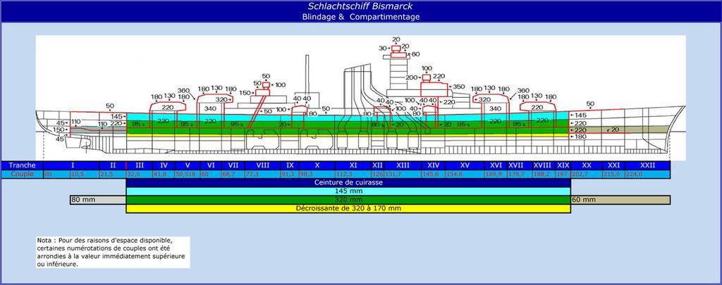 Cuirassés allemands - Page 4 Blindage%20Bismarck_zps04urjsvt