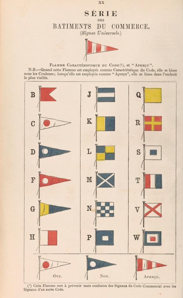 """Diorama du cuirassé """"Le Bouvet"""" - Page 4 Pavillons%20du%20commerce_zpsqxb0whtm"""