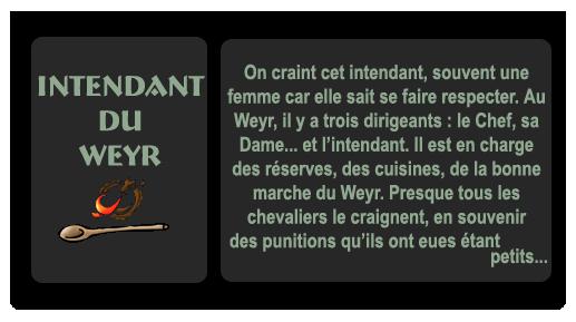 Pern, la terre des dragons - Page 2 Carteint_weyr