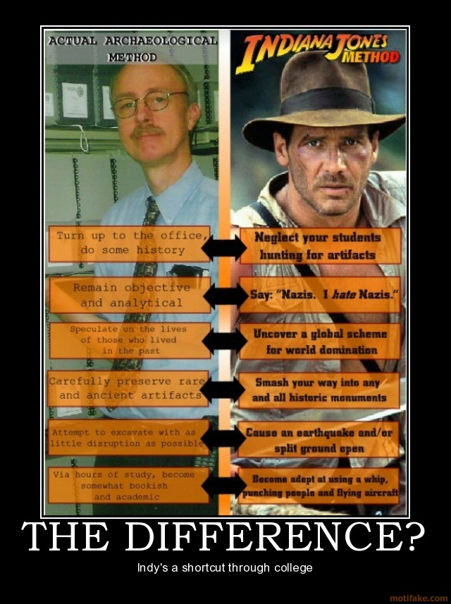 [Jeu] Le bal des masques du posteur du haut - Page 7 The-difference-indiana-jones-demotivational-poster-1262370550