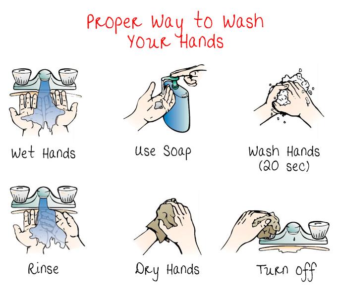 Cook Badge Washhands