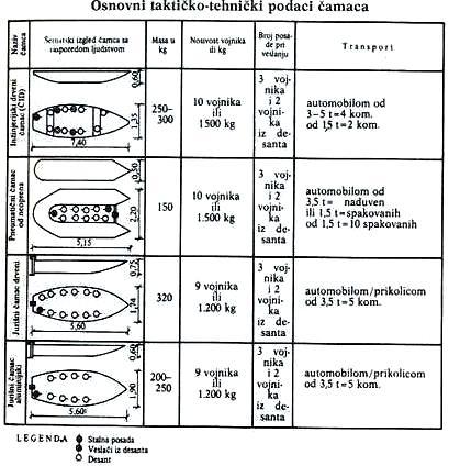 Teorija taktike u pešadiji - Page 2 Camci_zps1c6b7fc1