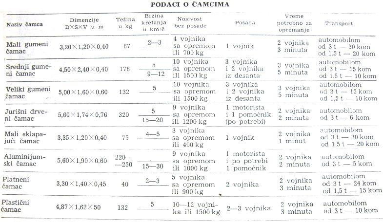 Teorija taktike u pešadiji - Page 2 Podaci_zpsac4334e9