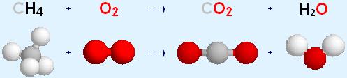 موازنة معادلة كيميائية Atome1