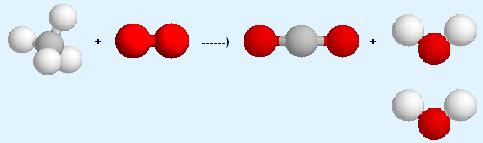 موازنة معادلة كيميائية Atome3