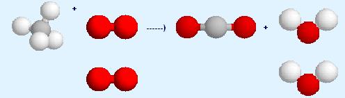 موازنة معادلة كيميائية Atome4