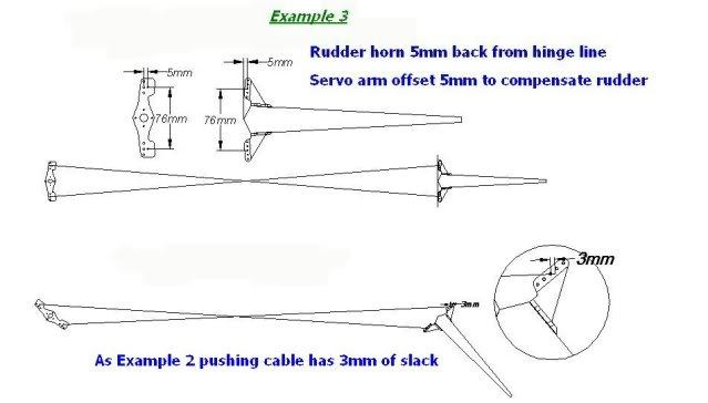 Pull - Pull Control Cables 3PulPullcopy