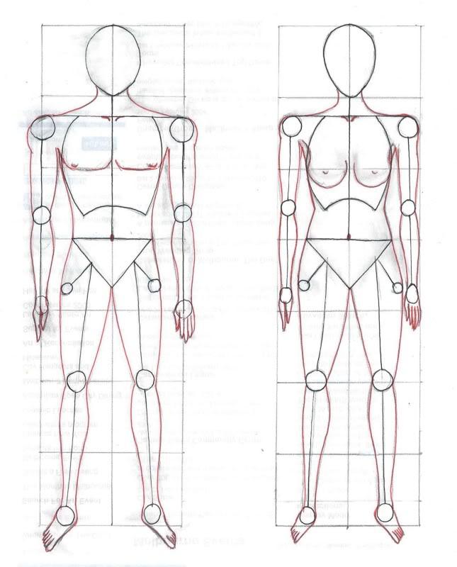 Tutoriales de Dibujo con Frontera :D (Nivel 1)