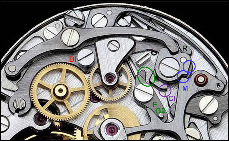 Horlogerie - Notions de base Chronographe13Ter