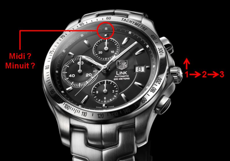 Le réglage des montres pour les nuls MidiMinuitbis
