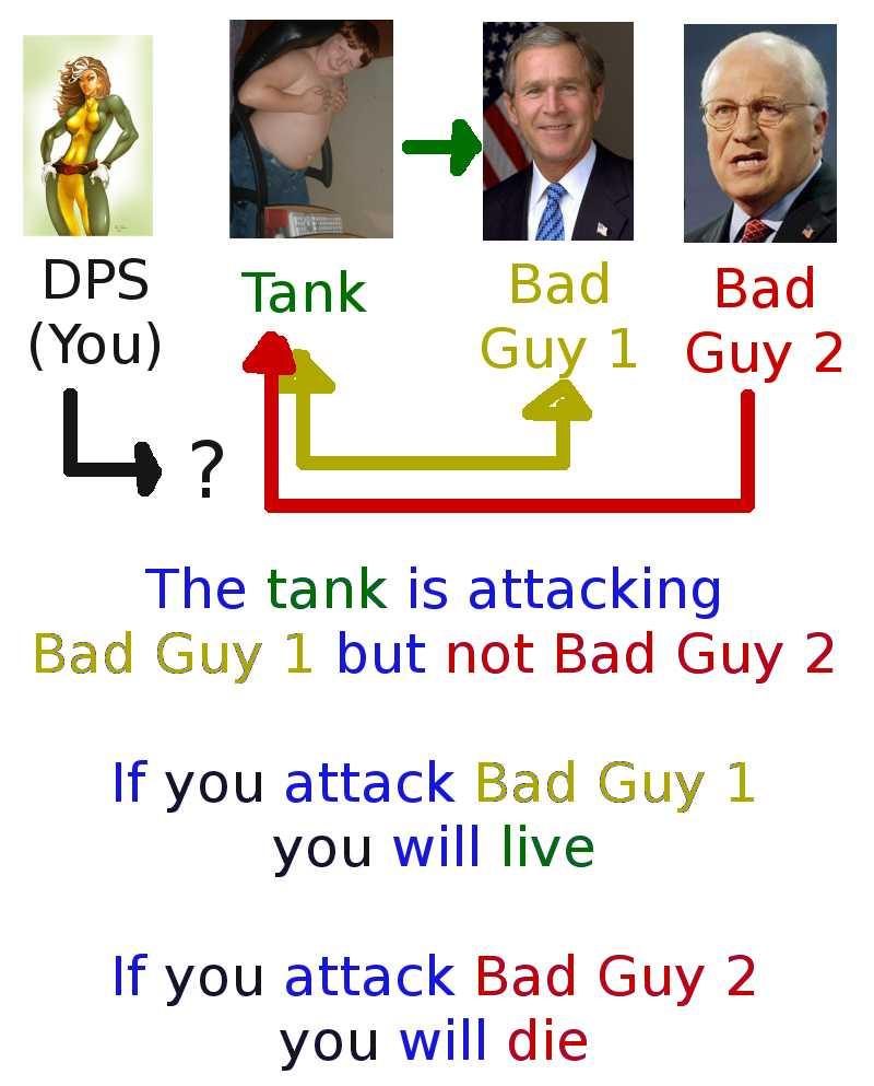 10-2-08 Raids Recap Whattoattack