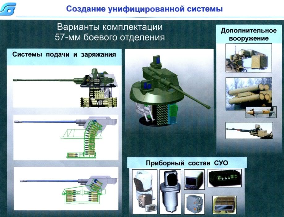 Russian Ground Forces: News #1 SAV2057mm_005