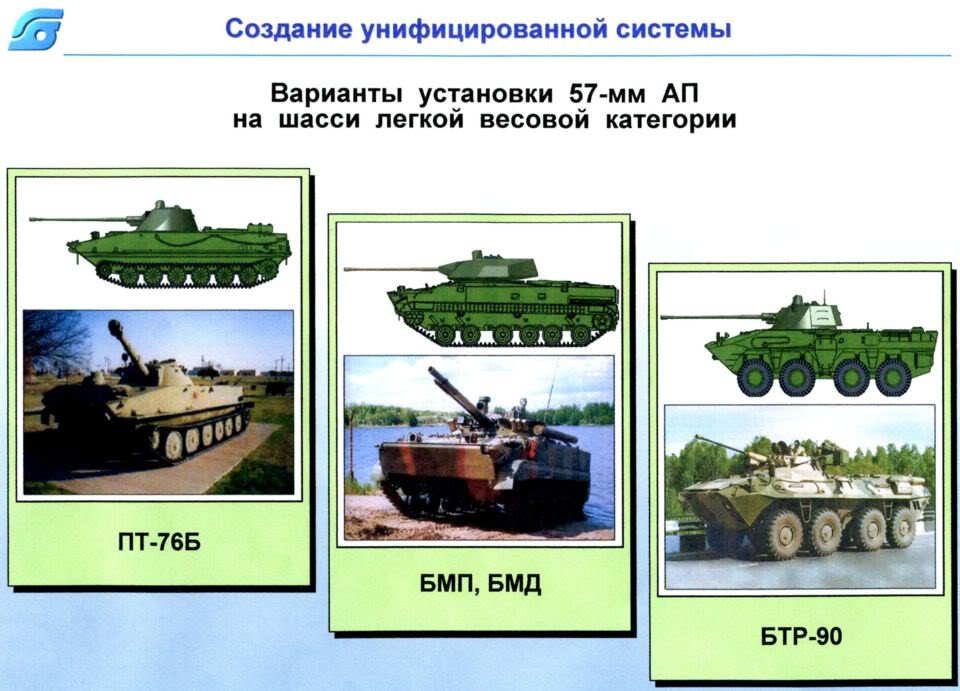 Russian Ground Forces: News #1 SAV2057mm_007