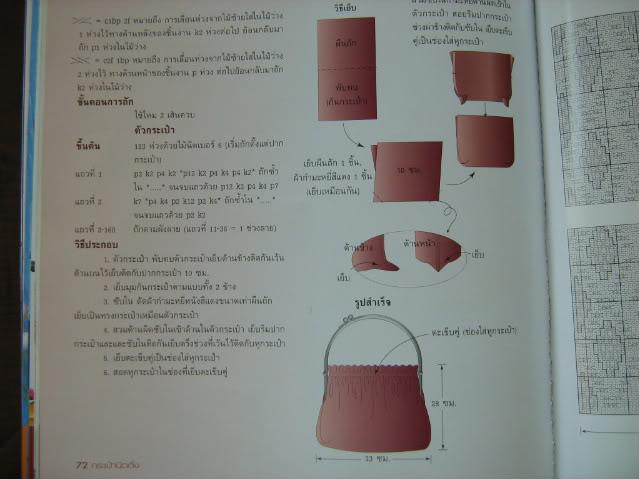 Mẫu đan của thành viên Giodo1