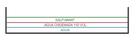 Fabricación casera de placas de circuito impreso. ATQ1