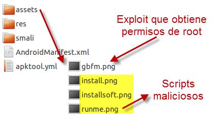 GingerMaster: malware en Android 2.3  Estructura-Archivos