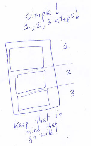 Making manga for starters: Putting it all on paper Info1
