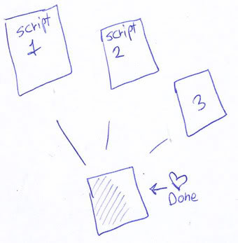 Making manga for starters: Putting it all on paper Info2