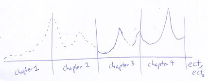 Making manga for starters: Putting it all on paper Info7