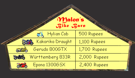 Malon's Bike Barn BikePrices2