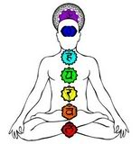 The Pleiadian Movement Chakras