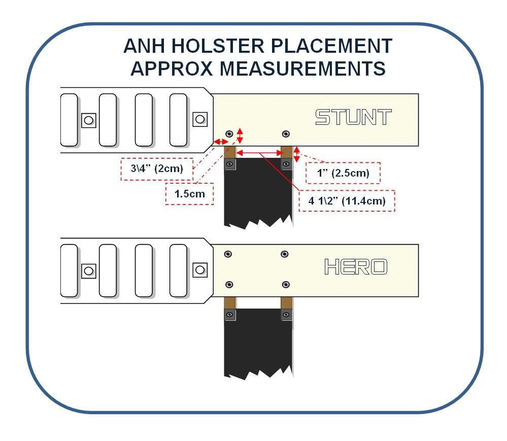 Holster attachment in ANH ANHHolsterPlacement01
