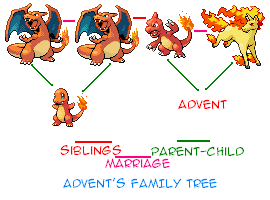 *Gives berries to Advent* - Page 2 AdventsFamilyTree-1