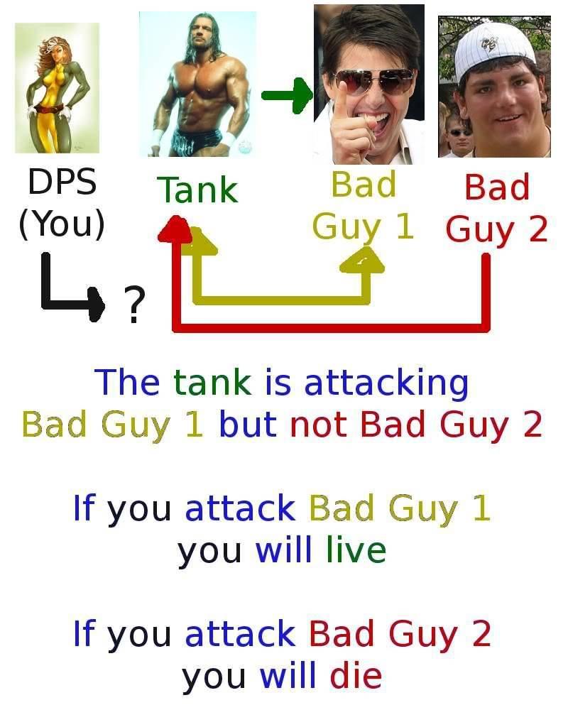 10-2-08 Raids Recap Whattoattack2