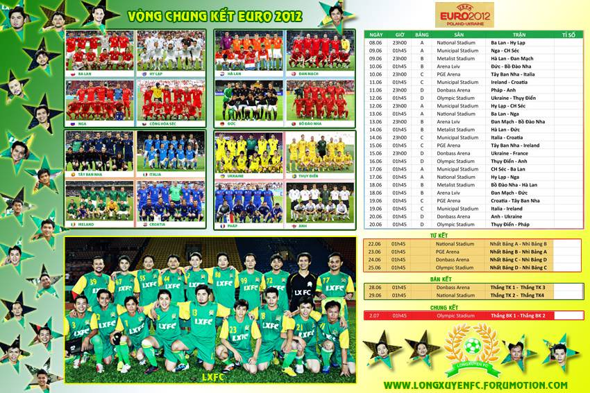 LỊCH THI ĐẤU EURO LXFC EURO2012LXFC