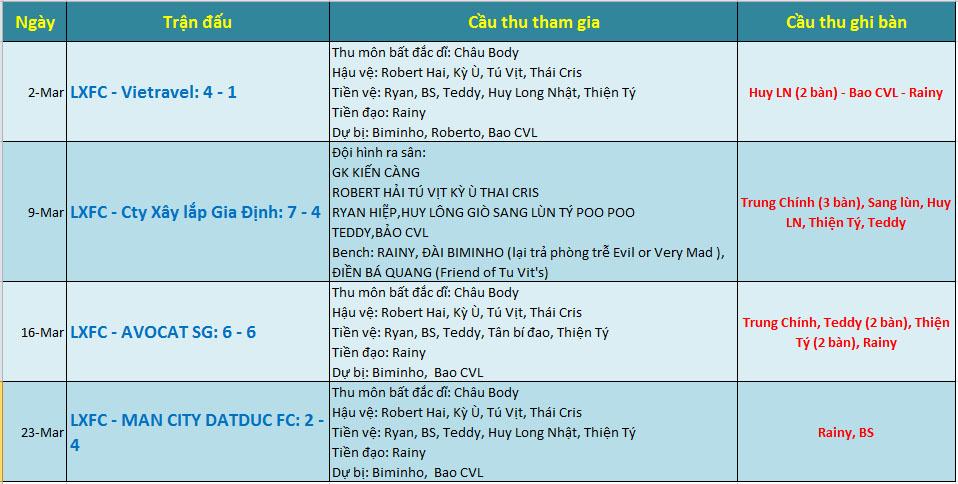 """BẦU CHỌN """"MAN OF THE MONTH - MAR 2013"""" LXFC_zps0946d814"""
