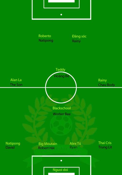 LỊCH THI ĐẤU: 25-02-2012 Lineup