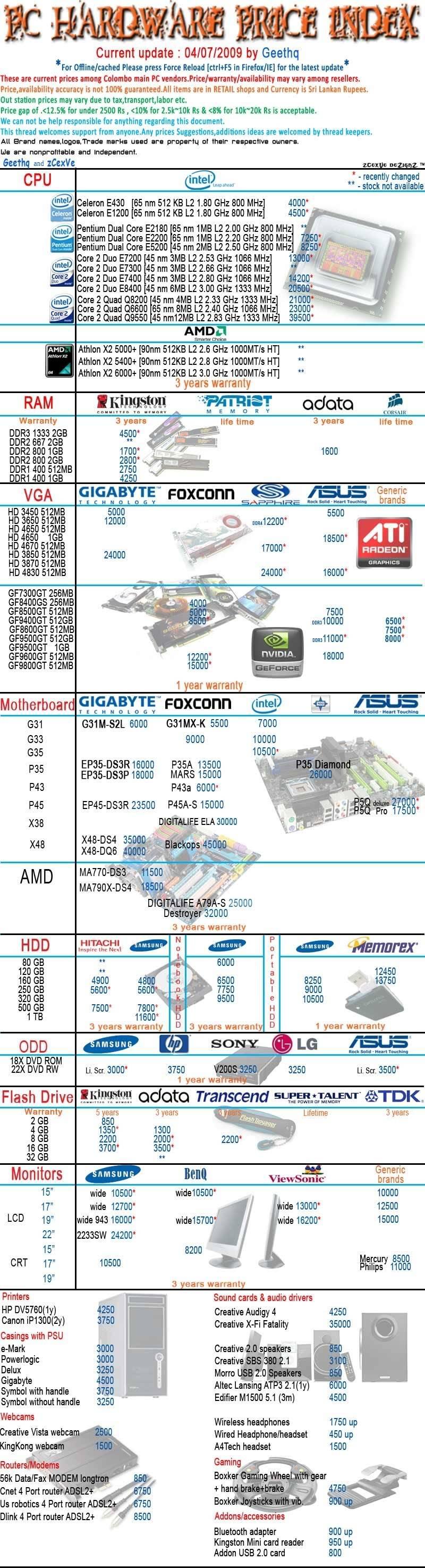 Sri Lankan Local Market PC Hardware Price Index (current update 10/02/2009) Price-list