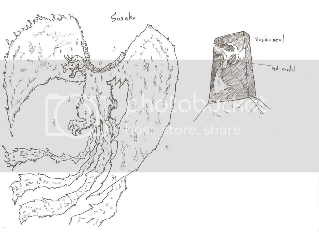 Character สัตว์เทพประจำทิศ [ Relate with Yamatano Orochi] [ข้อมูลและรูป] Susaku