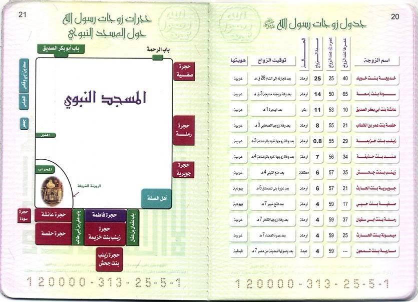 البطاقة العائلة للنبي صلى الله عليه وسلم 17-1