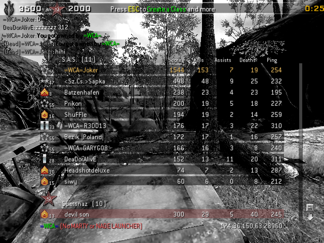 OK every1 post pics of their best scores !!!! Cod4mp-20081222-192350