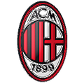Associazione Calcio Milan S.p.A,