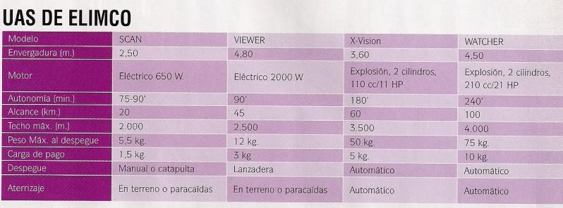Armes made in Spain - Page 2 Escanear0003-4