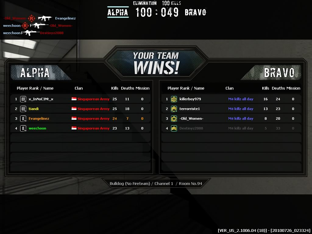 Many Clan War photos we won! And some losts.. Combat-Arms_47