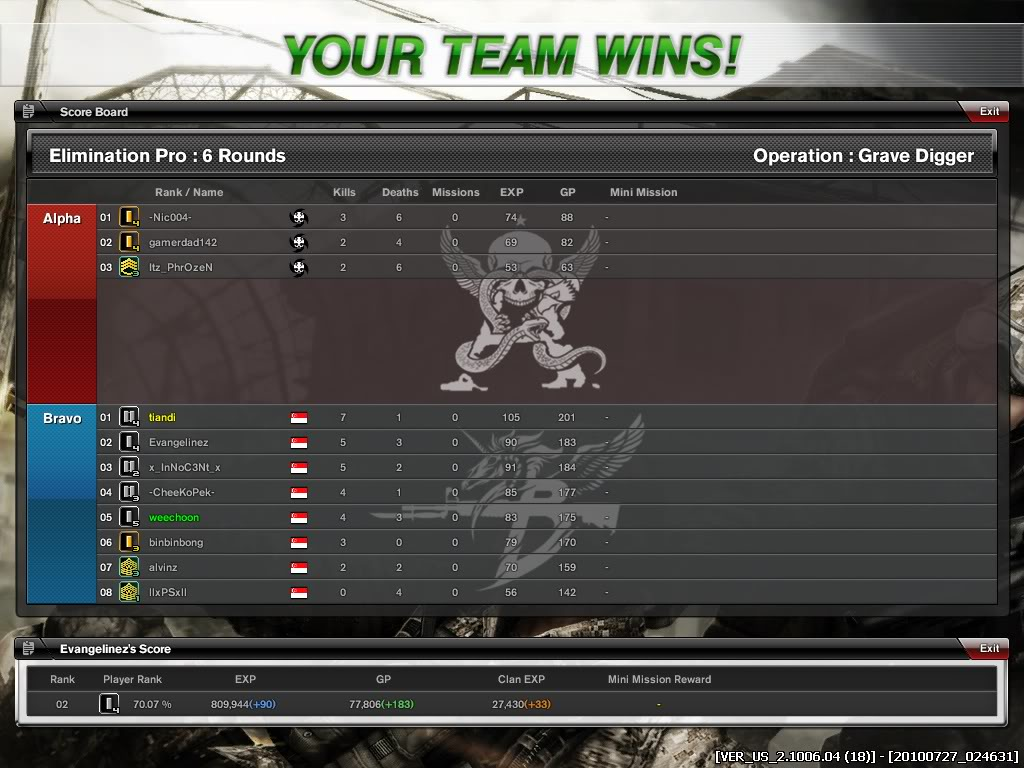 Many Clan War photos we won! And some losts.. Combat-Arms_51